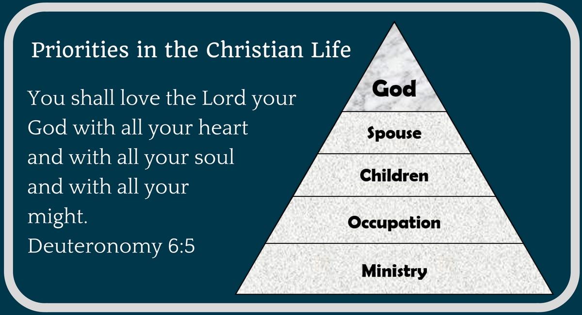 Disciple Christianity  Wikipedia